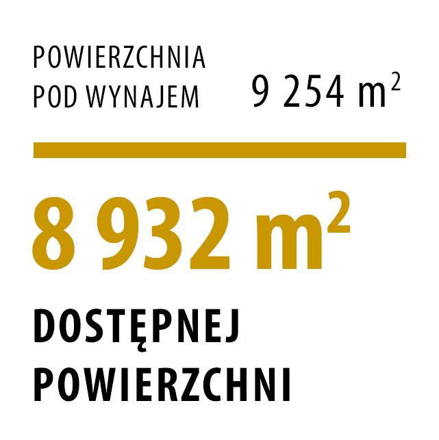Kajetany_pow_portfolio_3